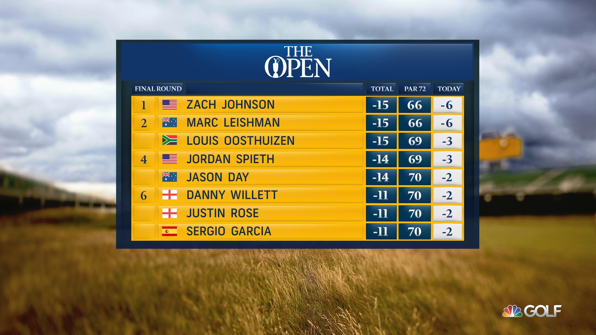 NBC Sports/Golf Channel The Open Championship