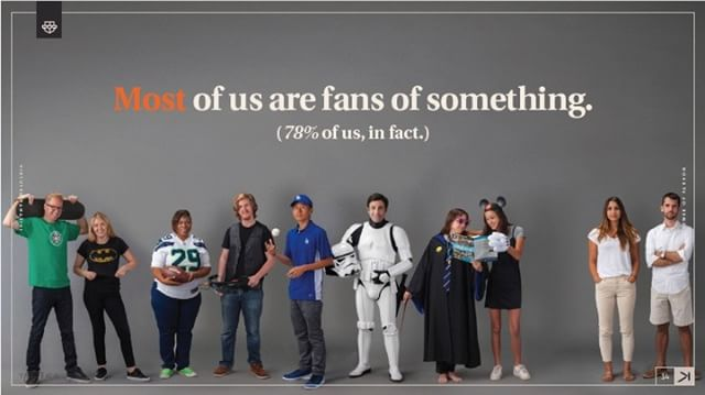 "78% of us have an OOF-""object of fandom."" Sports tops the list, then entertainment, music, other, hobbies, gaming, products, and tech. Other = product lines, brands, politics, art, friends/family, spirituality/religion, nature, animals, education, and other"