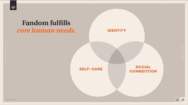 fulfills *core human needs* that allow us to better understand ourselves, connect to like-minded individuals and feel more grounded in the world.  The most significant is. To learn more, visit http://www.troika.tv/fandom/